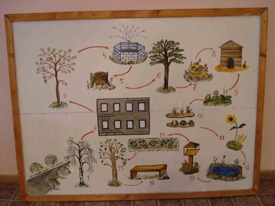 Схема экологической тропы на